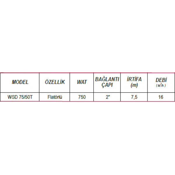 ULUSU WSD 75-50 T 750 (WATT) KİRLİ SU PASLANMAZ POMPA