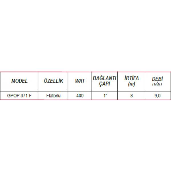 ULUSU GPOP 371 F 400 (WATT) TEMİZ SU PLASTİK POMPA