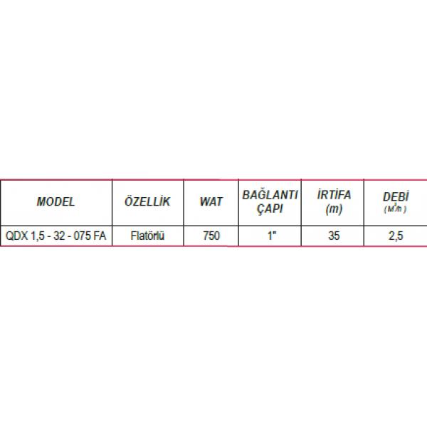 ULUSU QDX 1,5-32-075 FA 1 HP YÜKSEK İRTİFALI POMPA