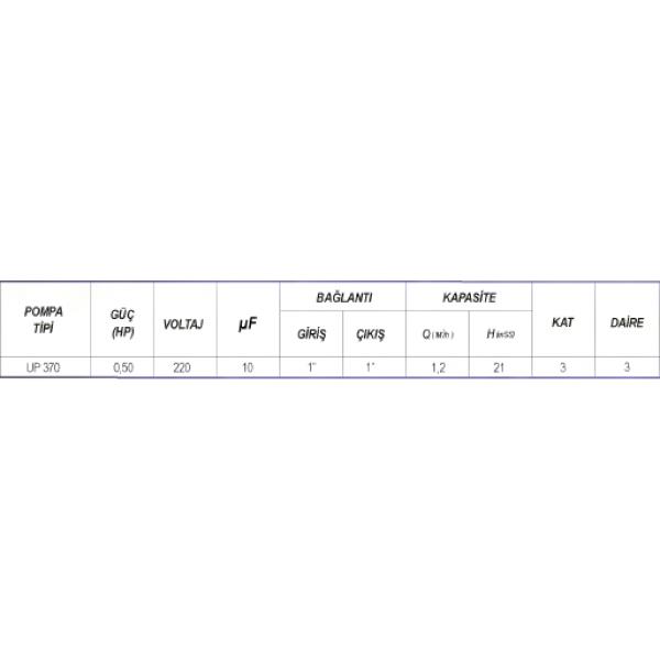 ULUSU UP 370 0,50 HP MNFZ PAKET TİP OTOMATİK HİDROFOR
